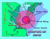 Chesapeake Crater