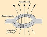 Memoria_superconductora
